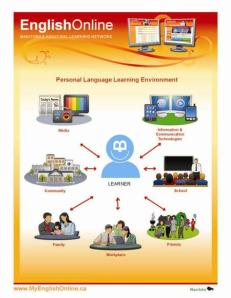 English Online's - Personal Language Learning Environment