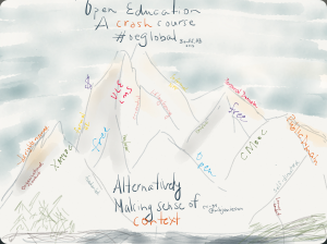 Attempt to be 'open' to creative demonstration of learning synthesis